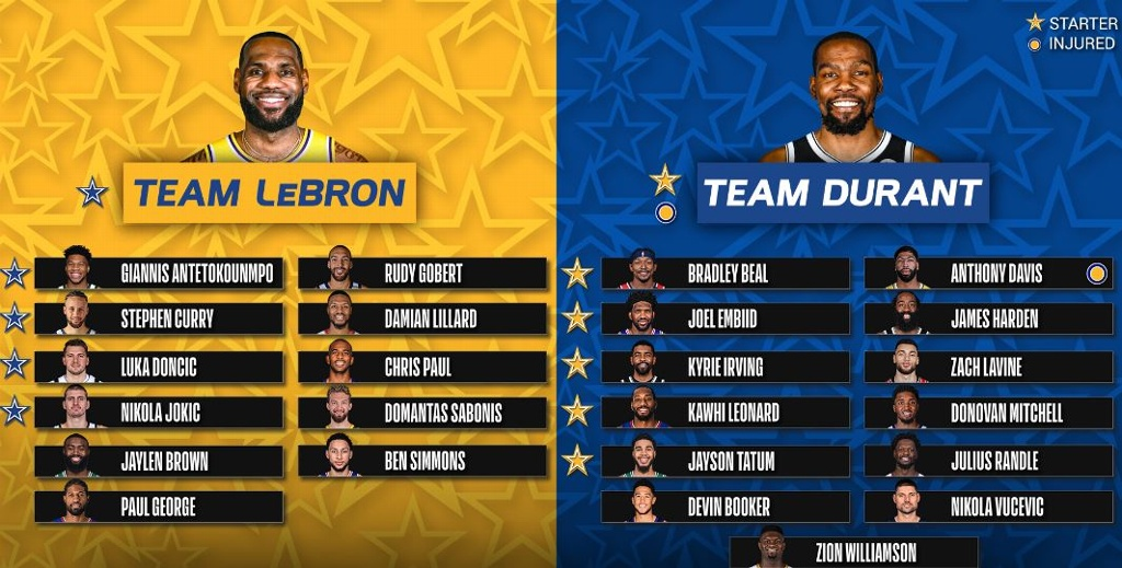 NBA: Lebron y Durant tienen equipos para All Star Game